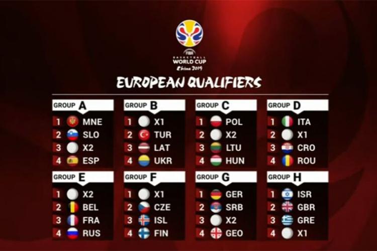 srbija eurobasket zrijeb